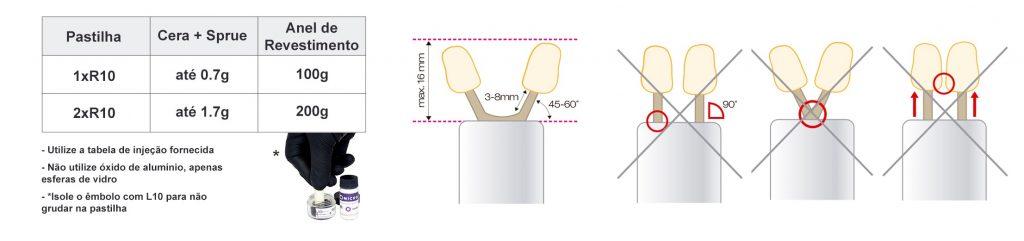Como posicionar os sprues na injeção de dissilicato de lítio rosetta